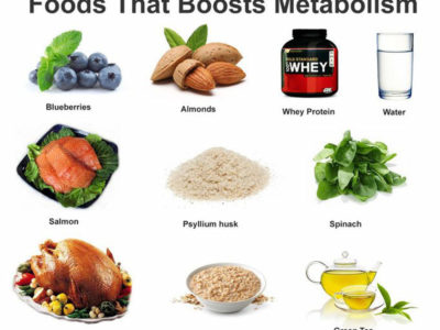 Foods To Rev Up Your Metabolism