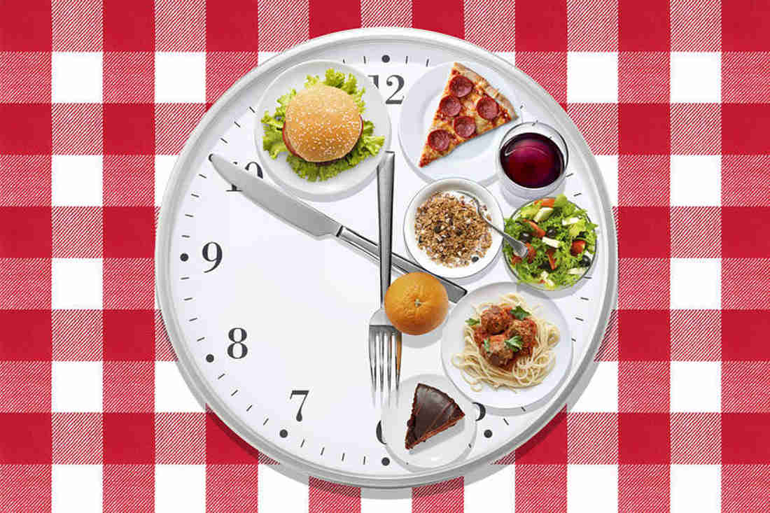 Is time-restricted eating effective for weight loss?